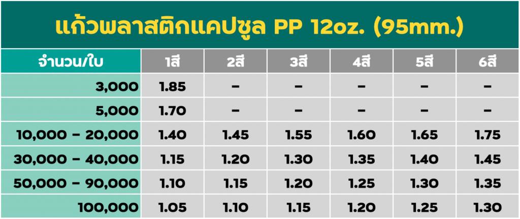 สกรีนแก้วแคปซูล PP 12oz