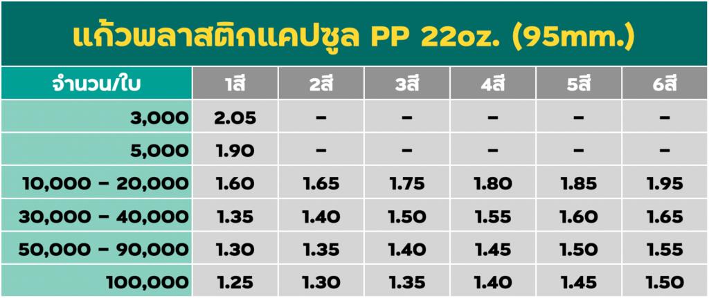 สกรีนแก้วแคปซูล PP 22oz